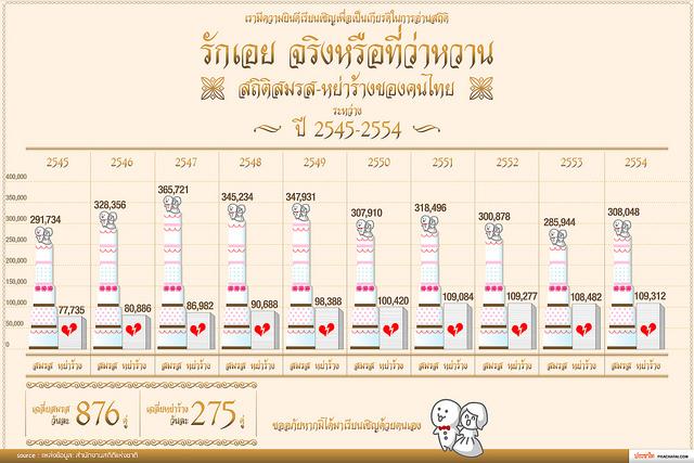 1171714 บริษัทจัดหาคู่ BangkokMatching ให้บริการจัดหาคู่ หาแฟน หาคู่คนไทย ต่างชาติ
