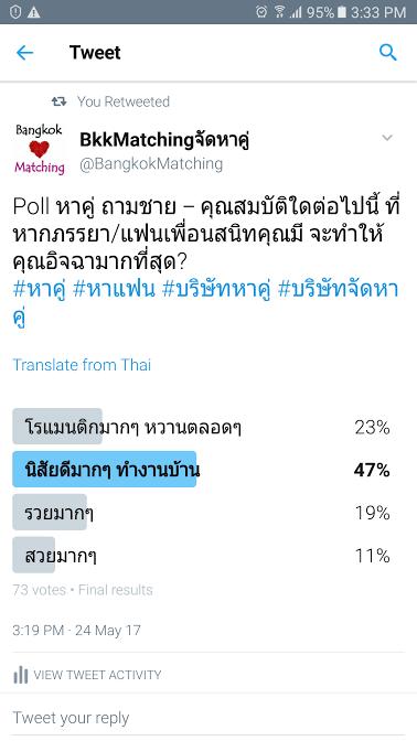 2553Poll บริษัทจัดหาคู่ bangkokmatching.com บริษัทหาคู่ บริการหาคู่ หาคู่ หาแฟนจริงจัง
