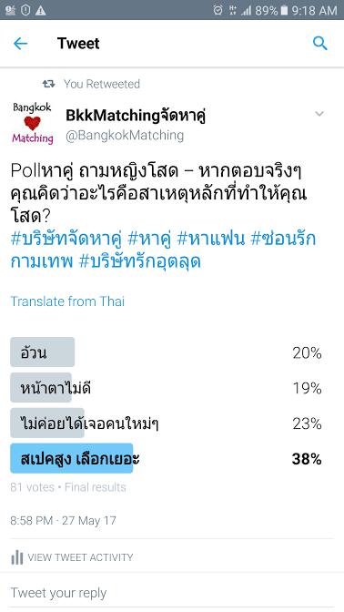 2952 Poll บริษัทจัดหาคู่ bangkokmatching.com บริษัทหาคู่ บริการหาคู่ หาคู่ หาแฟนจริงจัง