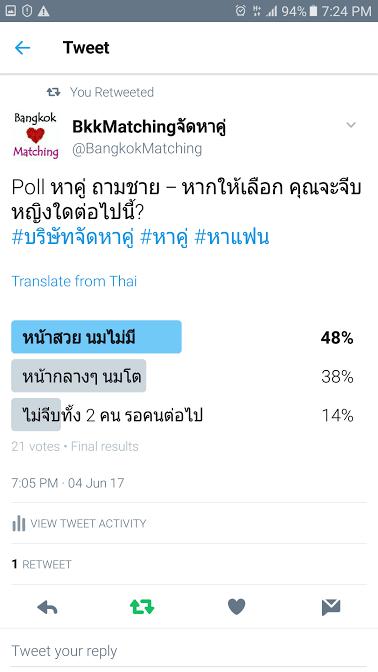 661 561 Poll บริษัทจัดหาคู่ bangkokmatching.com บริษัทหาคู่ บริการหาคู่ หาคู่ หาแฟนจริงจัง
