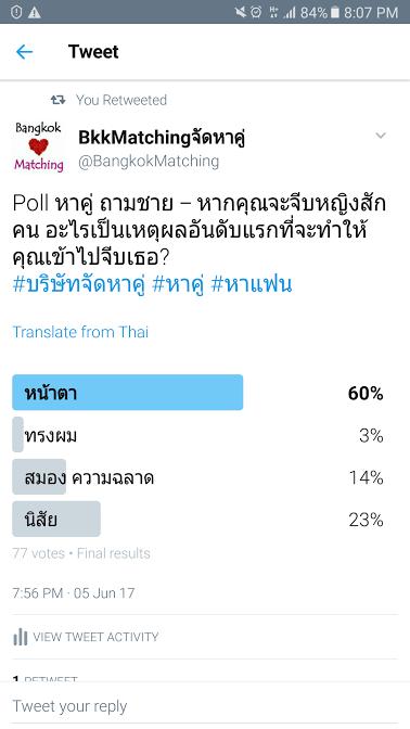 961  Poll บริษัทจัดหาคู่ bangkokmatching.com บริษัทหาคู่ บริการหาคู่ หาคู่ หาแฟนจริงจัง