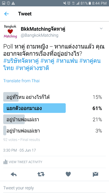 962  Poll บริษัทจัดหาคู่ bangkokmatching.com บริษัทหาคู่ บริการหาคู่ หาคู่ หาแฟนจริงจัง