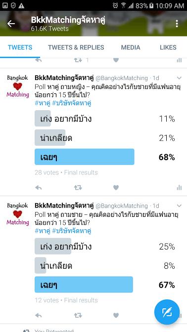 1461 Poll บริษัทจัดหาคู่ bangkokmatching.com บริษัทหาคู่ บริการหาคู่ หาคู่ หาแฟนจริงจัง