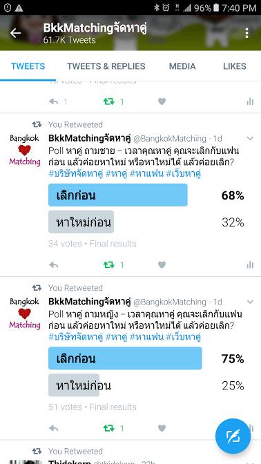 2161 Poll บริษัทจัดหาคู่ bangkokmatching.com บริษัทหาคู่ บริการหาคู่ หาคู่ หาแฟนจริงจัง