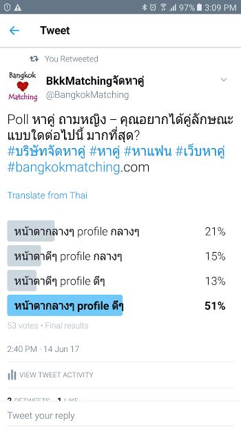 2164 Poll บริษัทจัดหาคู่ bangkokmatching.com บริษัทหาคู่ บริการหาคู่ หาคู่ หาแฟนจริงจัง